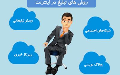 معرفی 10 روش تبلیغات اینترنتی